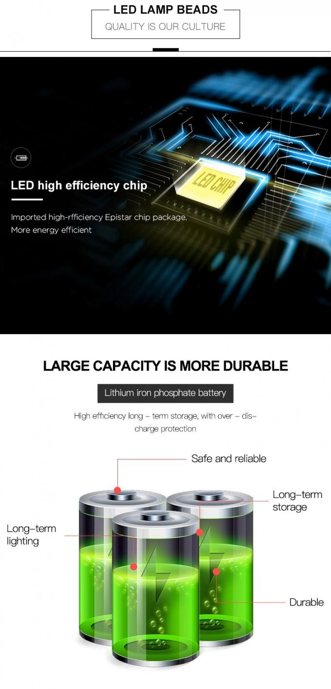 IP65 Waterproof Led Street Light Bulb Replacement 12V 15-100W 3 Years Warranty